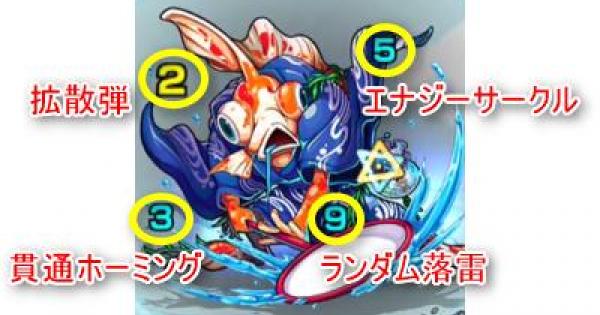 骸金魚【極】攻略「呪い池の金魚すくい」適正パーティ