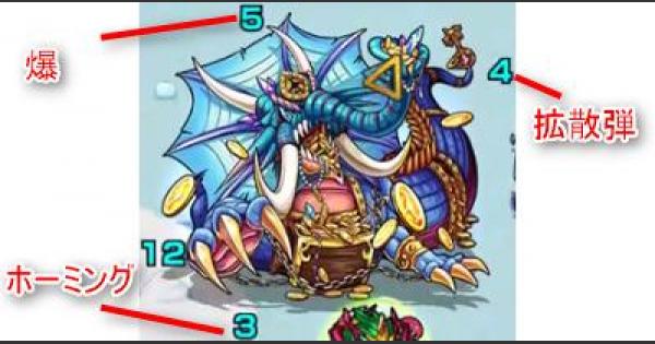 グローツラング【極】攻略「強欲のダイヤモンド・ヘル」パーティ