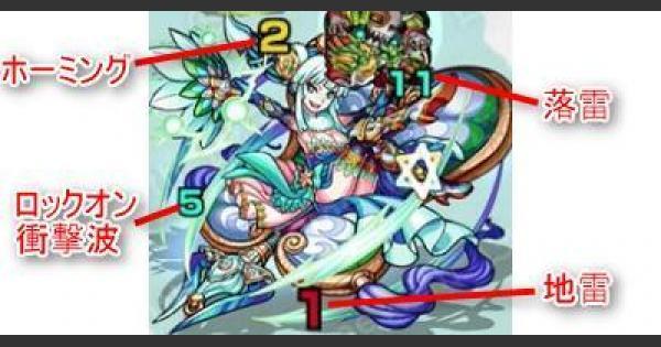 鉄扇公主〈テッセンコウシュ〉【極】攻略の適正パーティ
