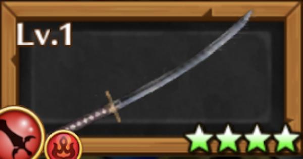土方モチーフ/隊士の刀の評価