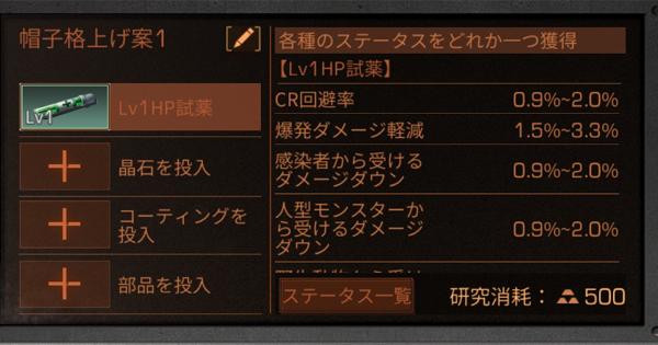 ランダムで付与される「格上げステータス」の効果詳細