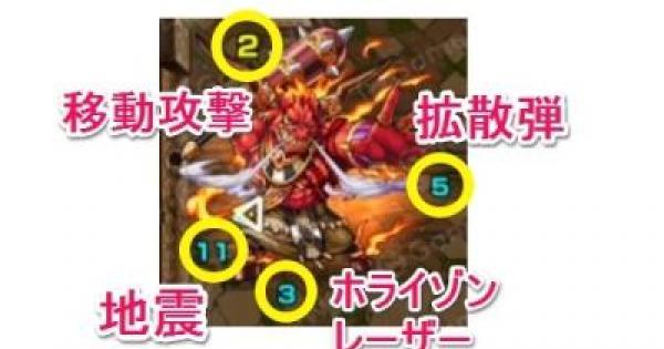 覇者の塔【11階】攻略と適正キャラランキング