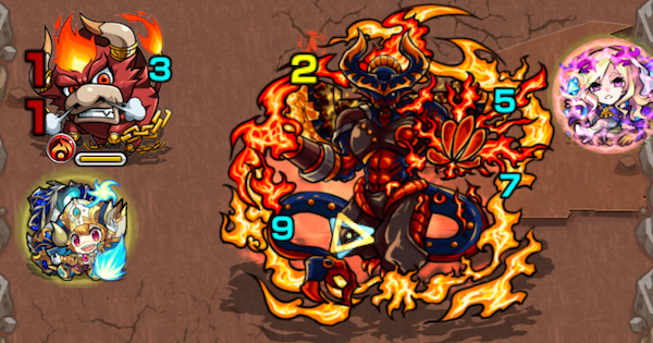 火の獣神竜を求めて攻略の適正キャラとドロップ率