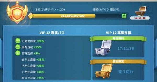 VIPのメリットとレベルの上げ方