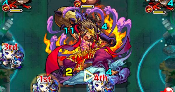 ツァイロン【1】攻略と適正キャラランキング|神獣の聖域