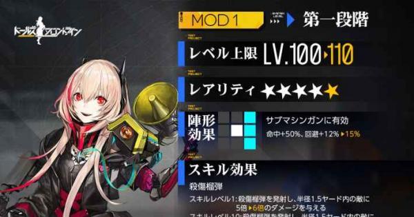 M4 SOPMODⅡ(MOD)の評価とステータス
