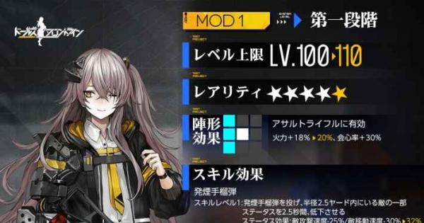 UMP45(MOD)の評価とステータス