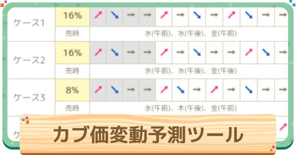 あつ森 株 チャート