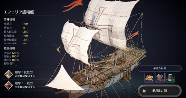 船舶の強化方法と操作するコツ