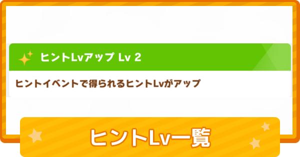 ヒントLvアップ持ちサポートカード一覧