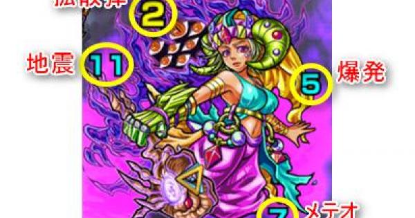 モルガン【極】攻略「傍若無人の妖姫」適正パーティ