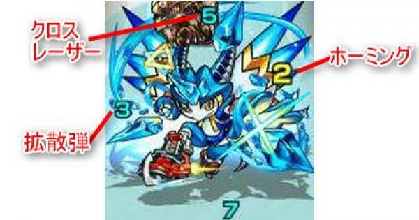 フロッズ【極】攻略!「転倒注意!氷原の悪戯竜」のパーティ