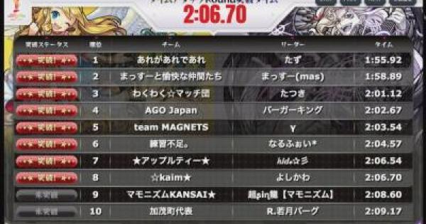 グランプリ2017関西予選の結果まとめ