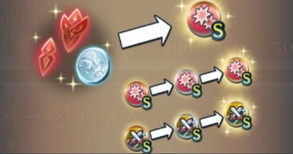 聖貨の入手方法と使い道