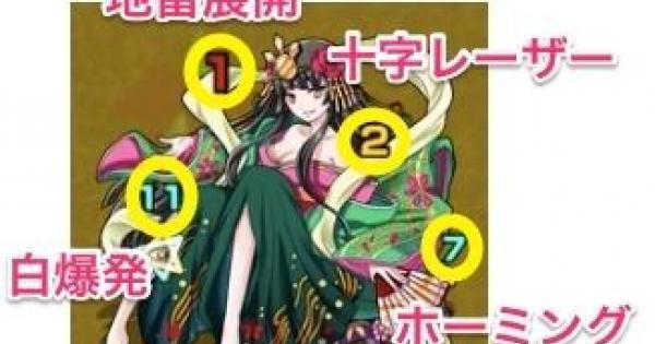 Sの覚醒【EXステージ】攻略の適正キャラとおすすめパーティ