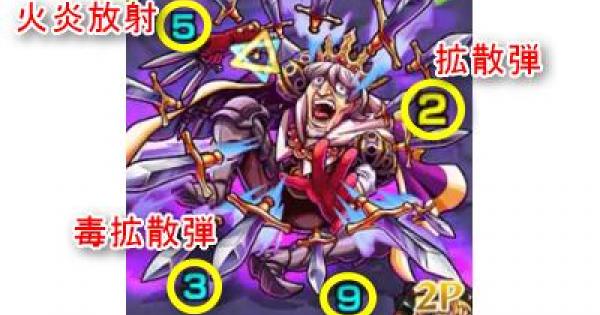 マクベス【極】攻略「闇の力に溺れた錯乱王」適正パーティ