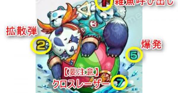 デスパンダ【極】攻略「怠獣?水上の熊猫雑技団」適正パーティ