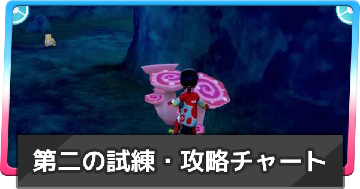 ポケモン ソード 鎧 の 孤島 攻略
