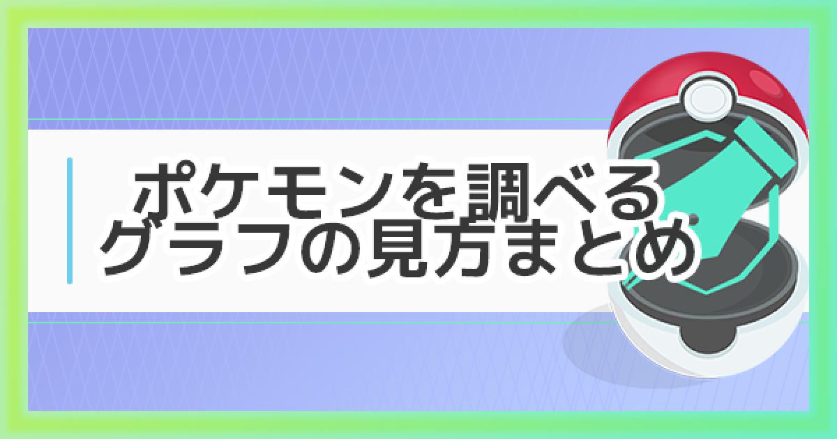 ポケモン go バランス チェッカー
