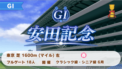 安田記念のレースデータ