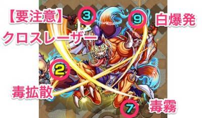 覇者24の攻撃パターン