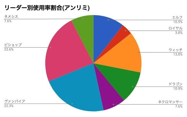 アンリミグラフ