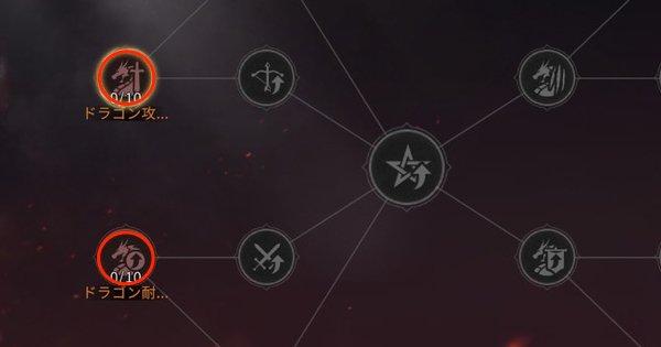 ドラゴン攻撃と耐力を優先して強化