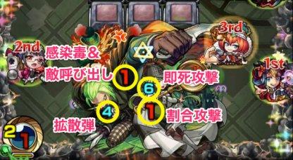禁忌【18】の覚醒後ボス攻撃パターン