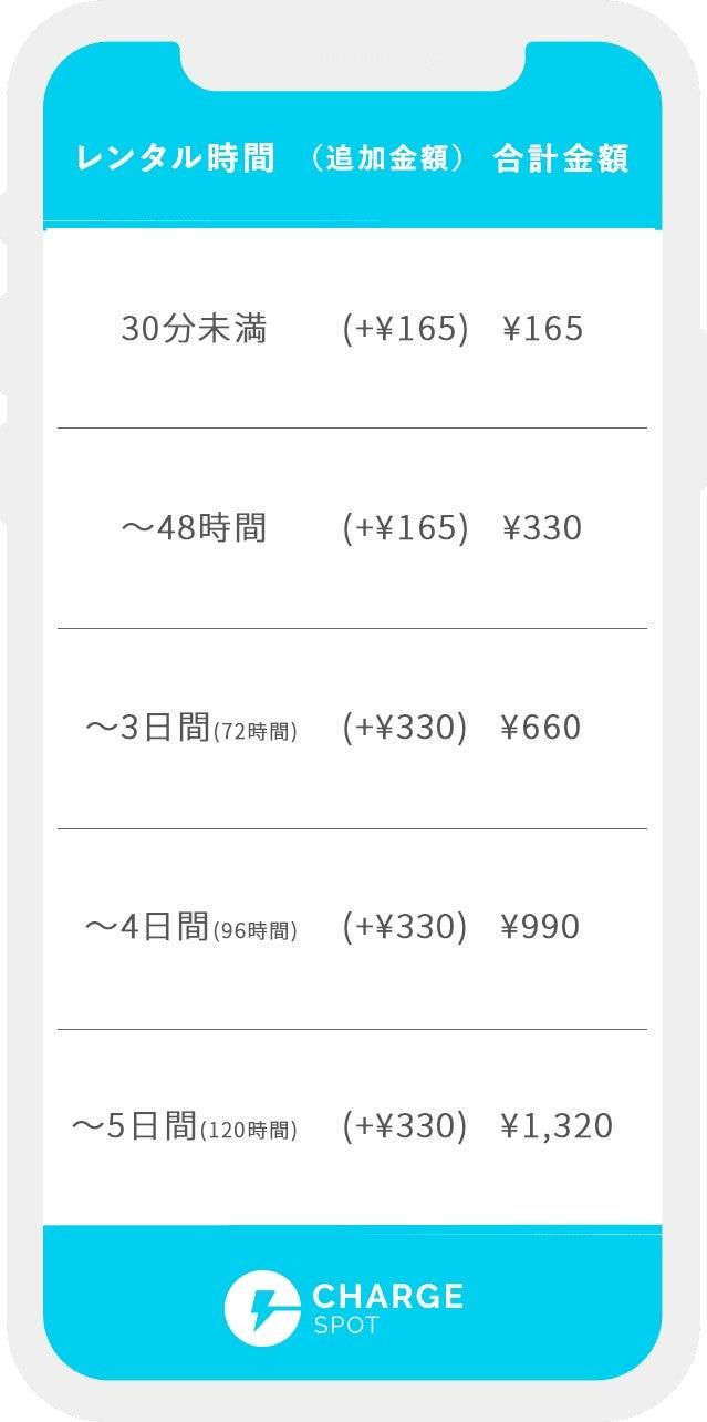 ChargeSPOT レンタル価格