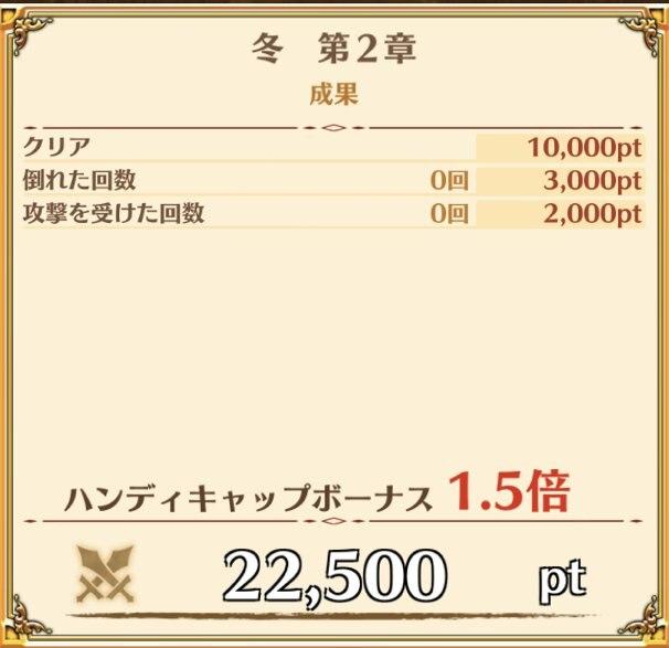 成果の報酬
