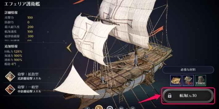 改造の航海レベル