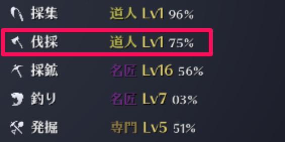 伐採系のレベル