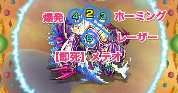 パンニ【2】のボス覚醒前の攻撃パターン
