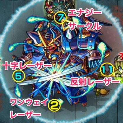 水村正ボスの攻撃パターン