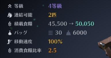 Lv4馬車性能