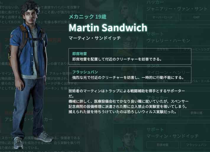 マーティン・サンドイッチ
