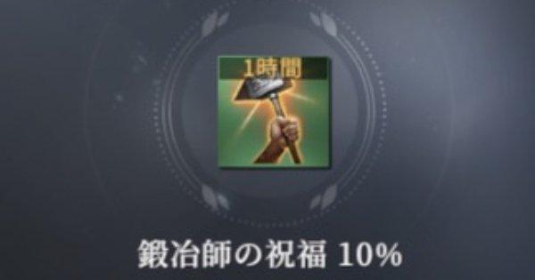 鍛冶師の祝福