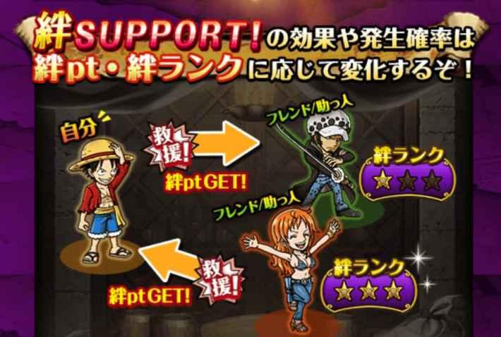 絆SUPPORT