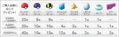 GooglePlayキャンペーン
