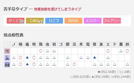 おすすめ マスター ポケモン go リーグ