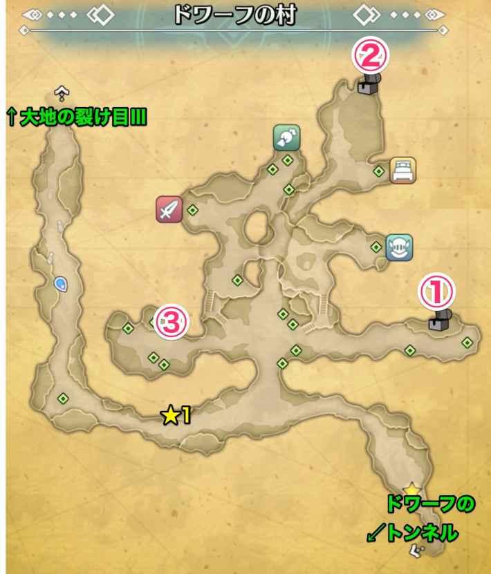 ドワーフの村