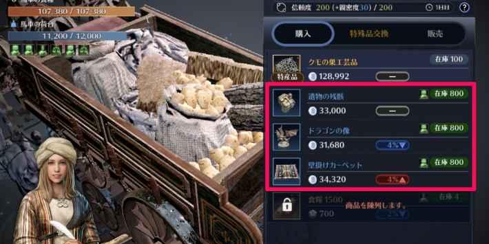 貿易品の販売画像