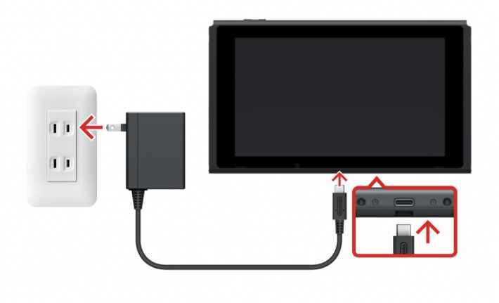 Nintendo Switch本体とACアダプターと電源コンセントに接続している画像