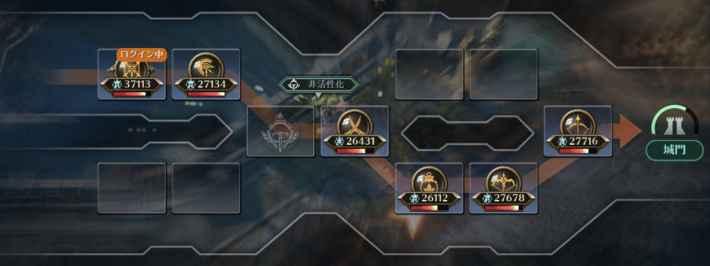 4攻勢のルート