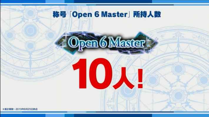 称号「Open6 Master」の所持人数