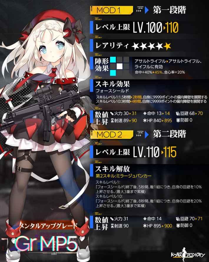 Gr MP5(MOD)の立ち絵画像