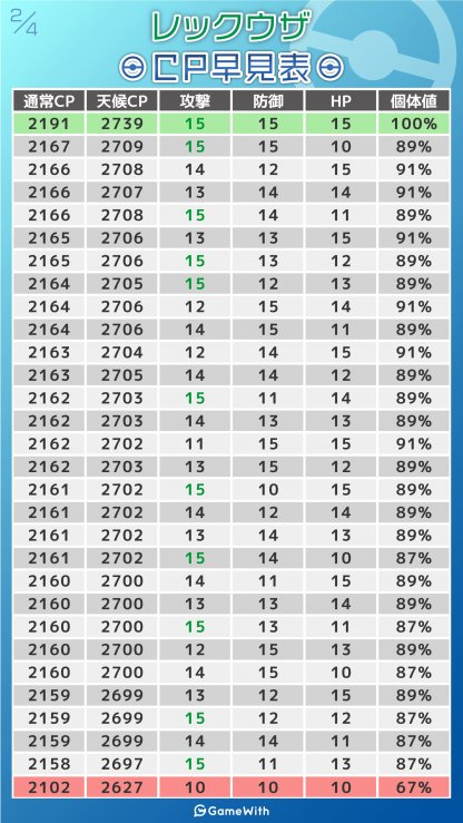 レックウザの個体値表2