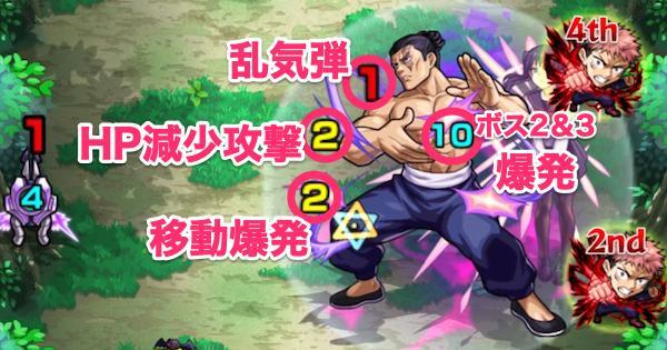 東堂葵のボス戦攻撃パターン