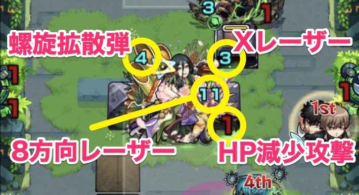 未開の大地【8】のボス戦攻撃パターン