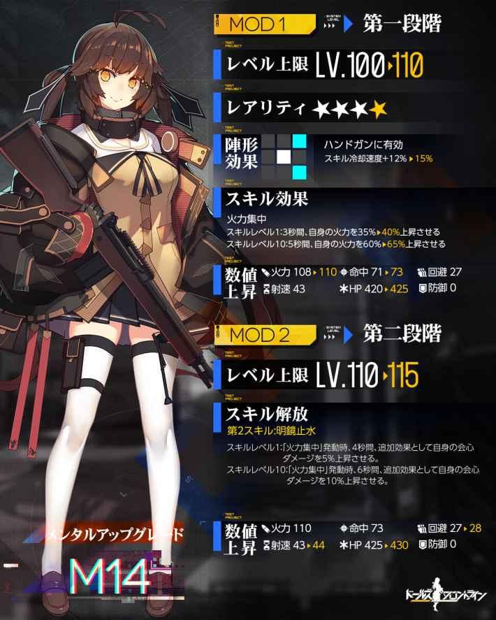 M14(MOD)スキル絵1